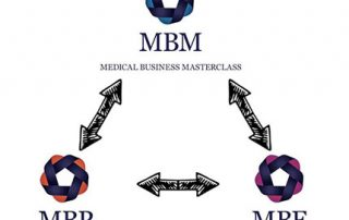 Medical Business Stroomschema